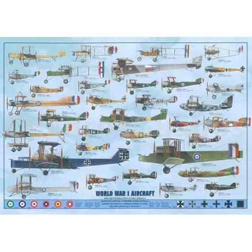 Aviones de marco abierto vintage