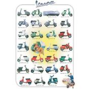 Poster Vespa, all vespa models